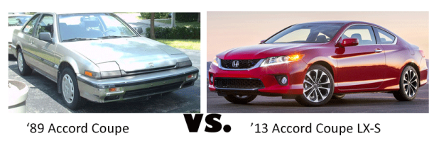 Honda Accord Old vs. New