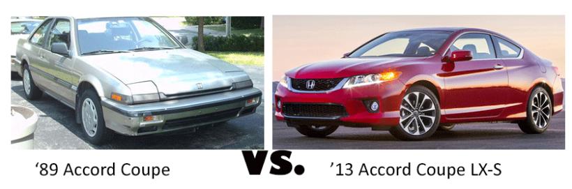 Honda Accord Old vs. New